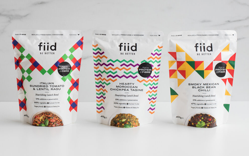 Vevolution Start Up Of The Week: Fiid